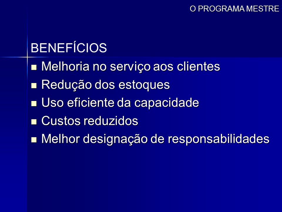 O PROGRAMA MESTRE BENEFÍCIOS Melhoria no serviço aos clientes Melhoria no serviço aos clientes Redução dos estoques Redução dos estoques Uso eficiente