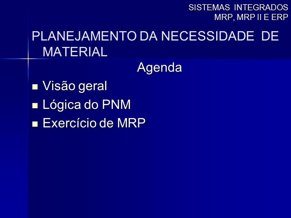 SISTEMAS INTEGRADOS MRP, MRP II E ERP PLANEJAMENTO DA NECESSIDADE DE MATERIALAgenda Visão geral Visão geral Lógica do PNM Lógica do PNM Exercício de M