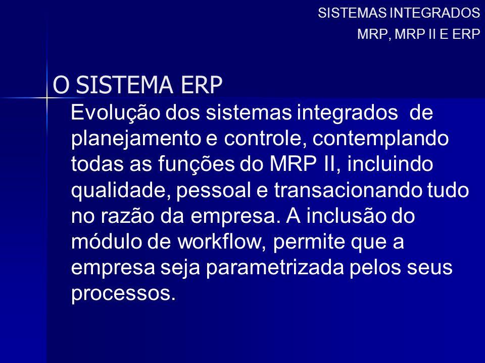 SISTEMAS INTEGRADOS MRP, MRP II E ERP O SISTEMA ERP Evolução dos sistemas integrados de planejamento e controle, contemplando todas as funções do MRP
