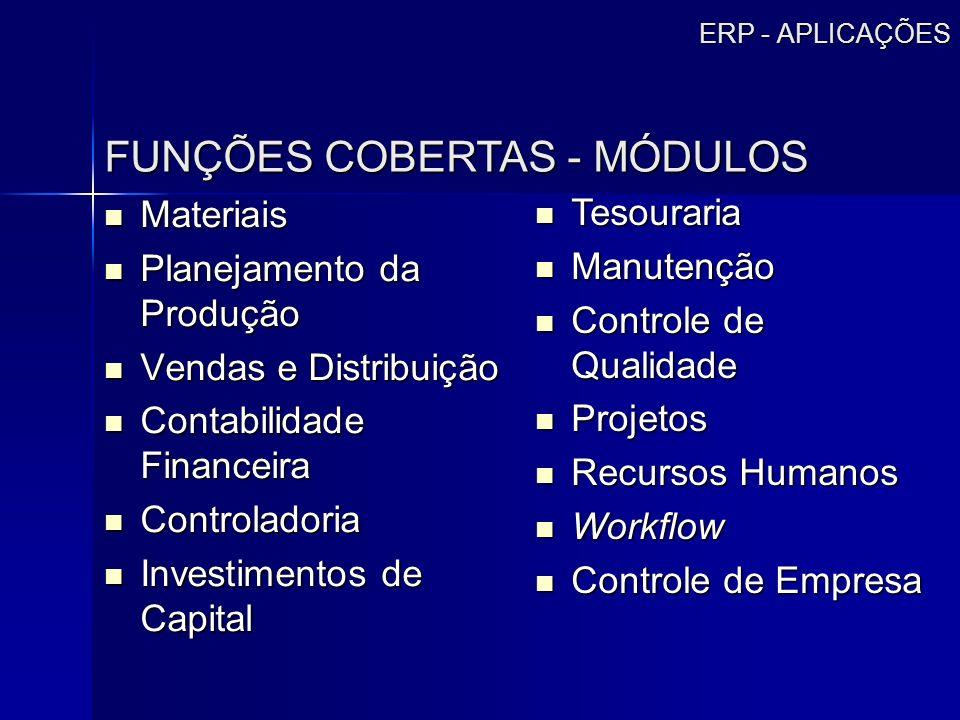 ERP - APLICAÇÕES Materiais Materiais Planejamento da Produção Planejamento da Produção Vendas e Distribuição Vendas e Distribuição Contabilidade Finan
