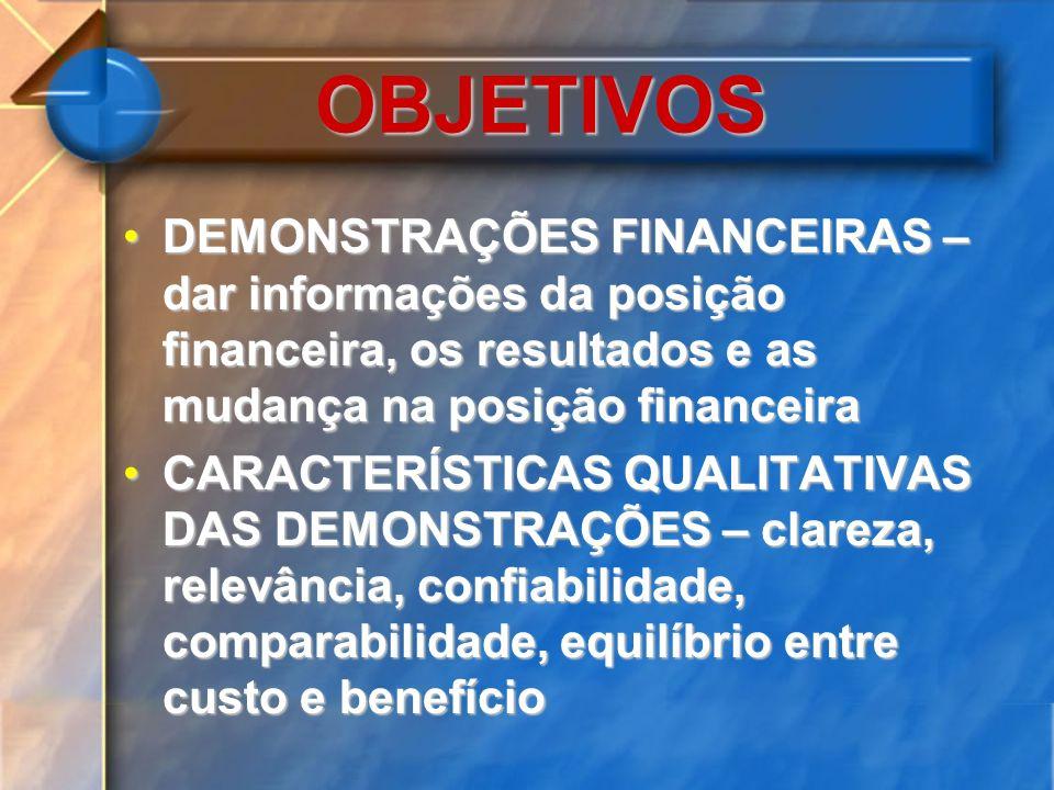 ATIVO DIFERIDO Formado pelas despesas pré- operacionais, de reorganização, reestruturação, benfeitorias em imóveis de terceiros (IR) Extinto a partir de 03/12/2008, sendo que a partir desta data tais gastos são tratados como custo ou despesa