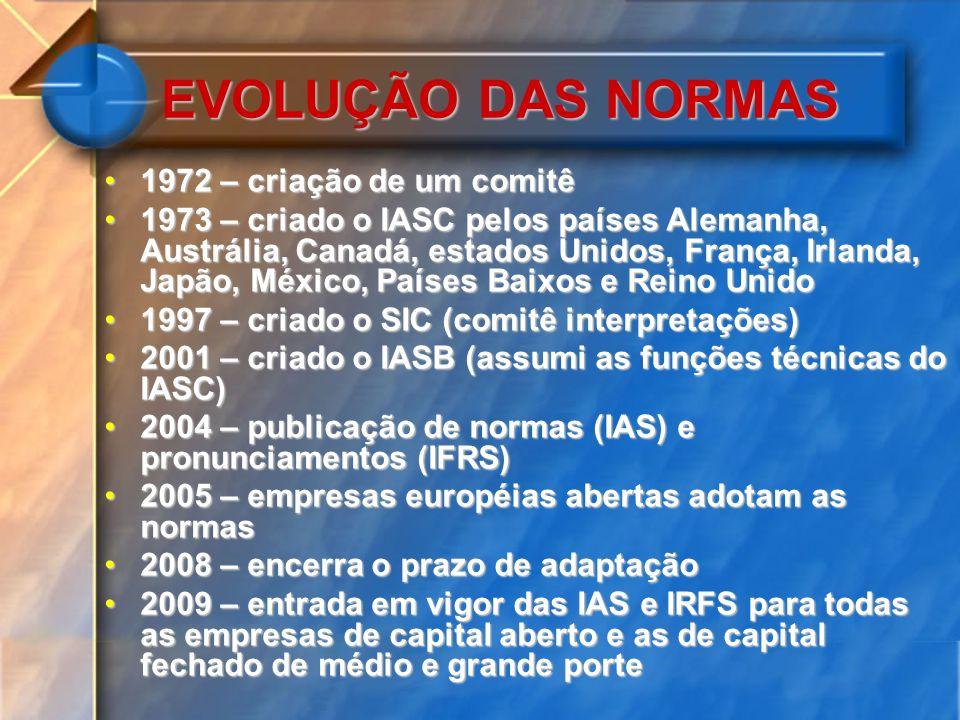 EXTINÇÃO DOAR E CRIAÇÃO DA DFC CRIAÇÃO DOS GRUPOS ATIVO E PASSIVO NÃO CIRCULANTE EXTINÇÃO DO PERMANENTE CRIAÇÃO SUBGRUPO INTANGÍVEL IMOBILIZAÇÃO DAS OPERAÇÕES DE ARRENDAMENTO MERCANTIL LEIS 11.638/2007 e 11.941/2009