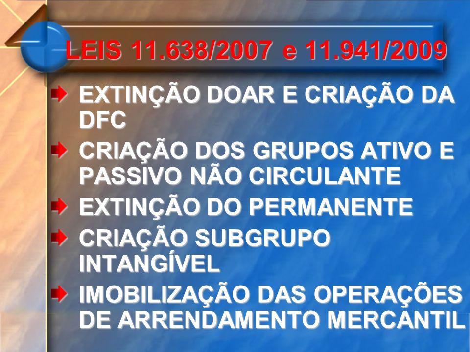 CLASSIFICAÇÃO DO IMOBILIZADO E INTANGÍVEL EXTINÇÃO DO DIFERIDO AVALIAÇÃO DO VALOR RECUPERÁVEL DO IMOBILIZADO E INTANGÍVEL AJUSTE A VALOR PRESENTE DE ATIVOS E PASSIVOS EXTINÇÃO REAVALIAÇÃO ESPONTÂNEA DE ATIVOS LEIS 11.638/2007 e 11.941/2009