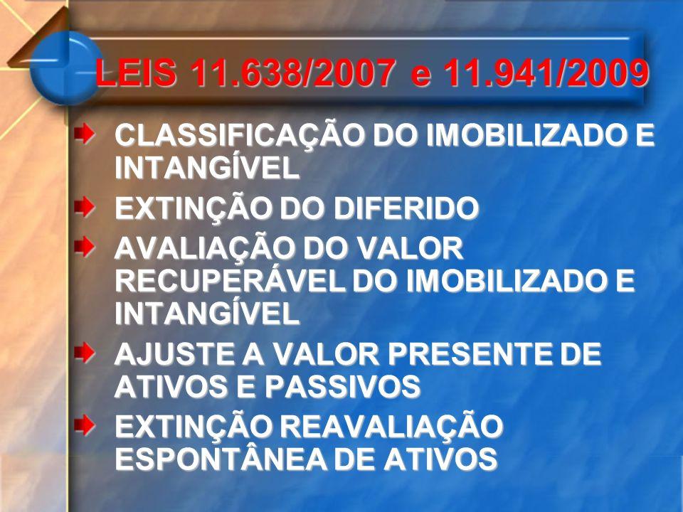 CRIAÇÃO DO SUBGRUPO AJUSTES DE AVALIAÇÃO PATRIMONIAL ELIMINAÇÃO DAS RESERVAS CAPITAL PREMIOS EMISSÃO DEBENTURES, DE REAVALIAÇÃO, DOAÇÃO E SUBVENÇÃO EXTINÇÃO DOS LUCROS ACUMULADOS E RESULTADOS NÃO OPERACIONAIS CRIAÇÃO DO REGIME TRIBUTÁRIO TRANSIÇÃO (RTT) LEIS 11.638/2007 e 11.941/2009