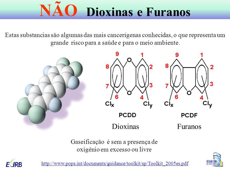 DioxinasFuranos NÃO Dioxinas e Furanos Estas substancias são algumas das mais cancerígenas conhecidas, o que representa um grande risco para a saúde e para o meio ambiente.