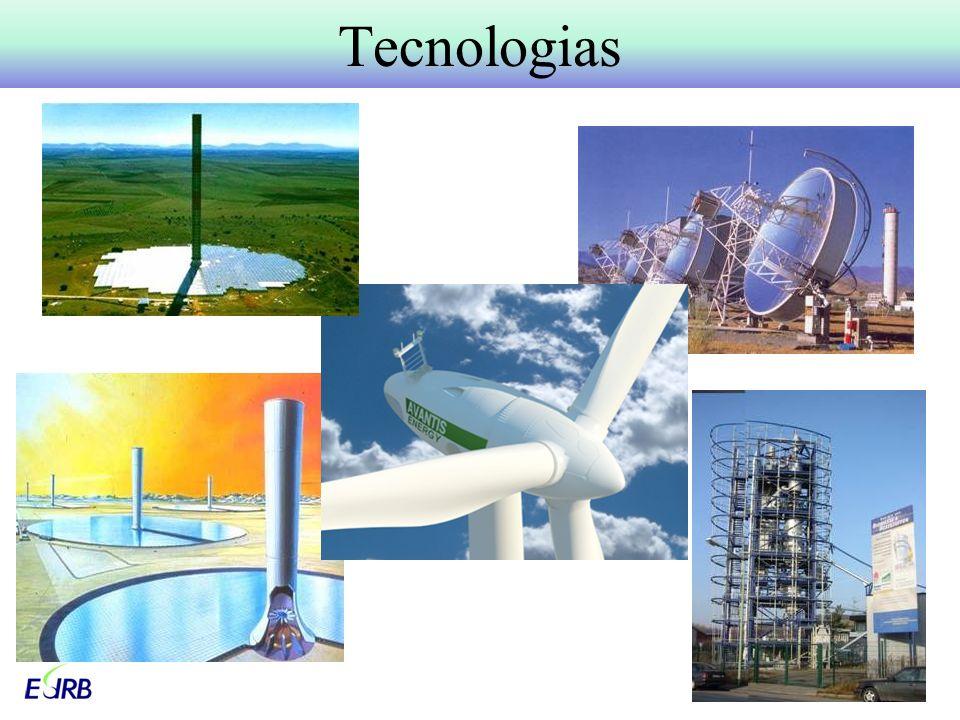 6.Receitas Por tonelada de resíduos tratados; Por tonelada de resíduos por parte de terceiros; Créditos de carbono; Venda de energia elétrica; Venda de reciclado; Outros resíduos e serviços.