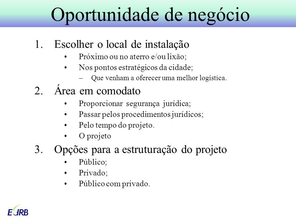 1.Escolher o local de instalação Próximo ou no aterro e/ou lixão; Nos pontos estratégicos da cidade; –Que venham a oferecer uma melhor logística.