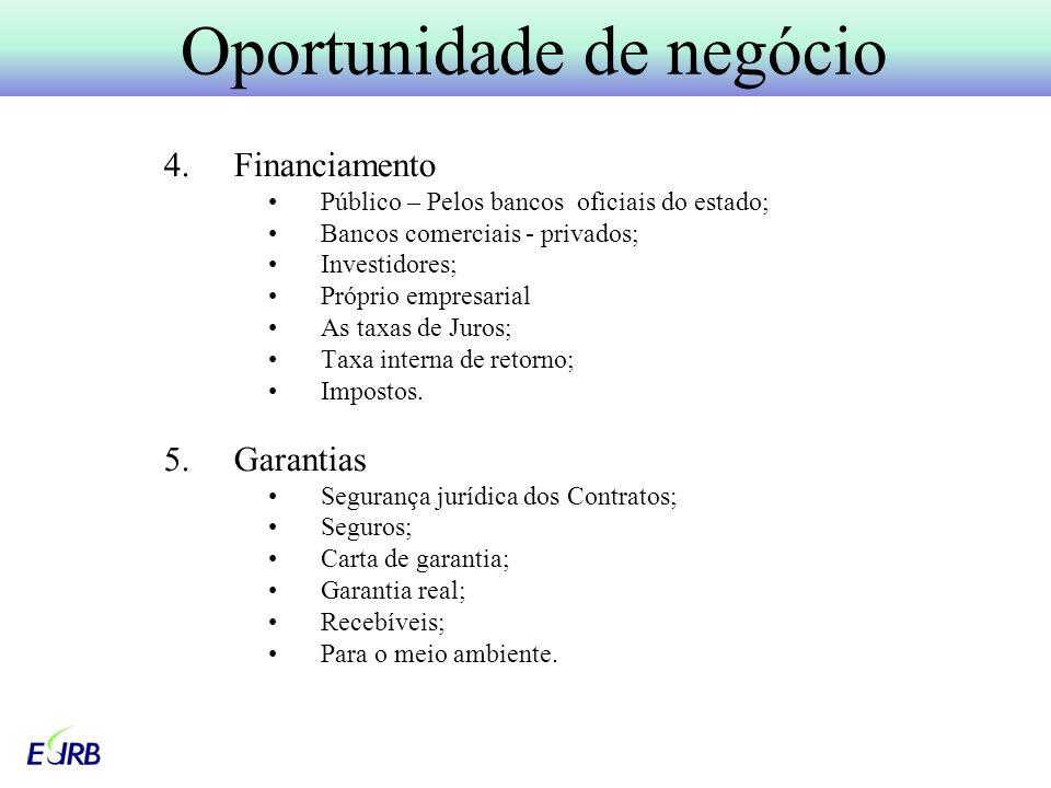 4.Financiamento Público – Pelos bancos oficiais do estado; Bancos comerciais - privados; Investidores; Próprio empresarial As taxas de Juros; Taxa interna de retorno; Impostos.