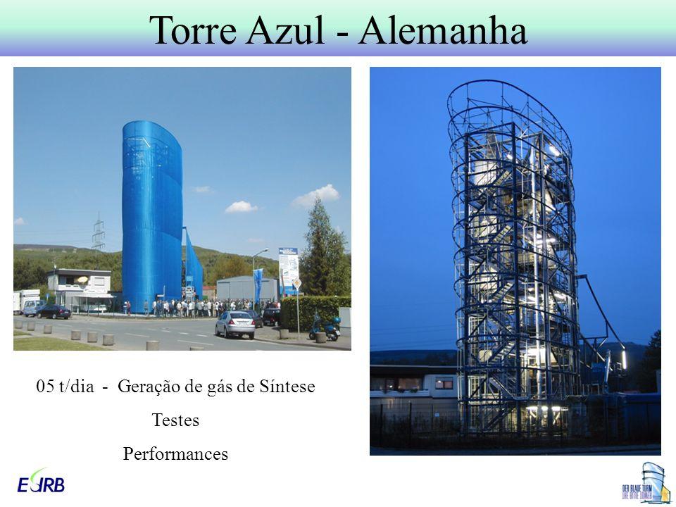 Torre Azul - Alemanha 05 t/dia - Geração de gás de Síntese Testes Performances