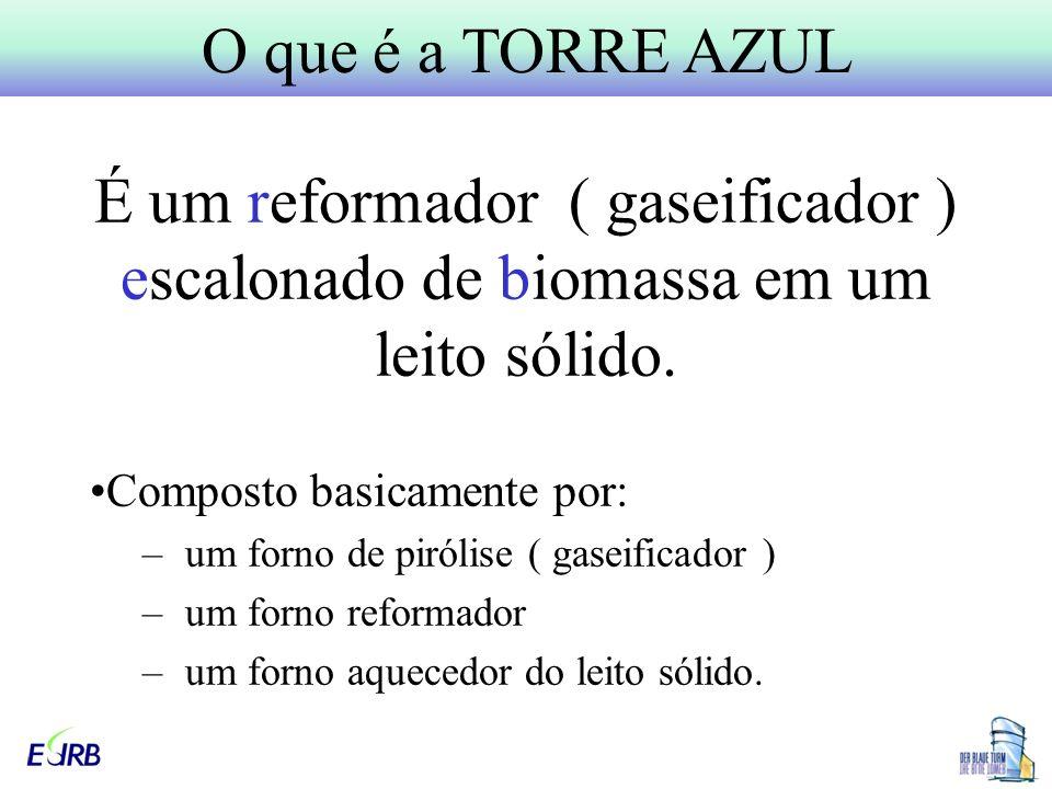 É um reformador ( gaseificador ) escalonado de biomassa em um leito sólido.