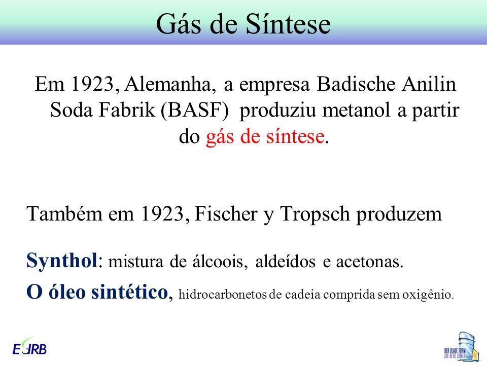 Em 1923, Alemanha, a empresa Badische Anilin Soda Fabrik (BASF) produziu metanol a partir do gás de síntese.
