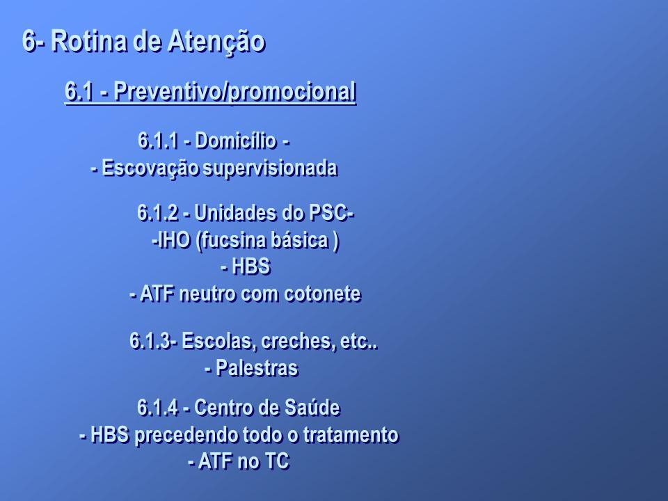 6- Rotina de Atenção 6.1.1 - Domicílio - - Escovação supervisionada 6.1.1 - Domicílio - - Escovação supervisionada 6.1.2 - Unidades do PSC- -IHO (fucs