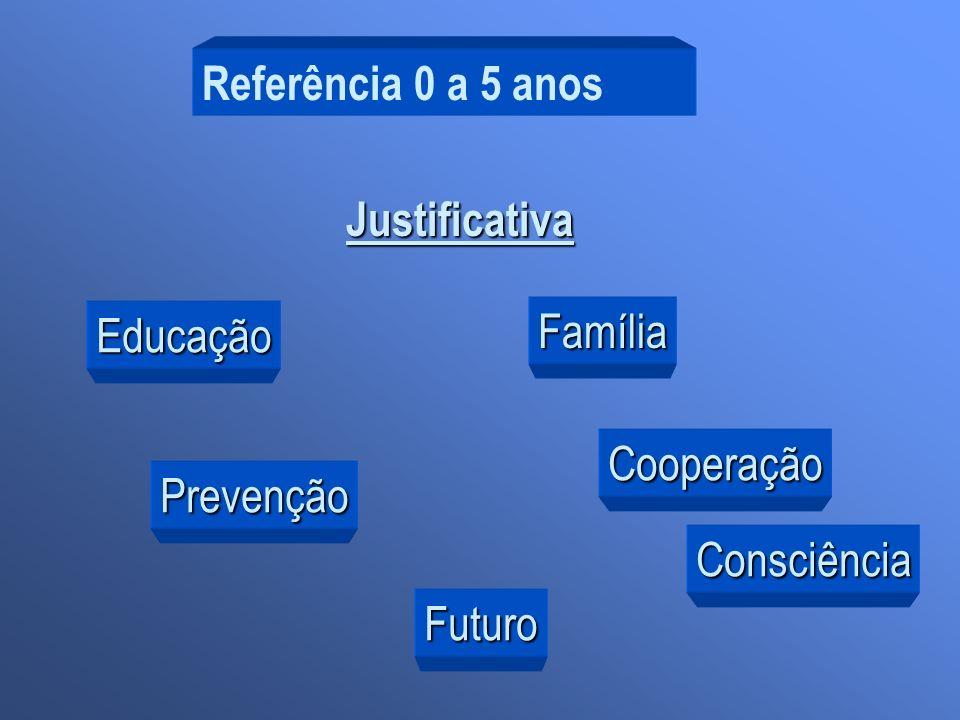 Referência 0 a 5 anos Justificativa Educação Família Prevenção Cooperação Futuro Consciência