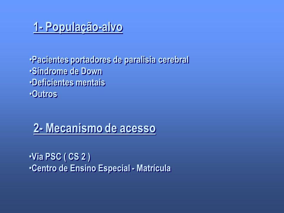 1- População-alvo Pacientes portadores de paralisia cerebral Síndrome de Down Deficientes mentais Outros Pacientes portadores de paralisia cerebral Sí