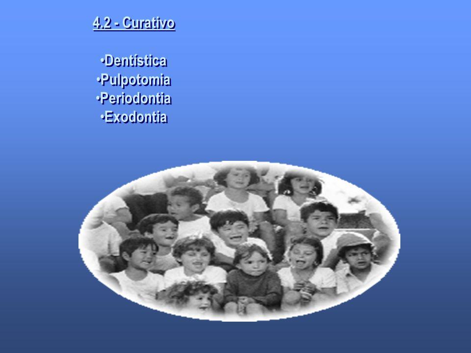 4.2 - Curativo Dentística Pulpotomia Periodontia Exodontia 4.2 - Curativo Dentística Pulpotomia Periodontia Exodontia