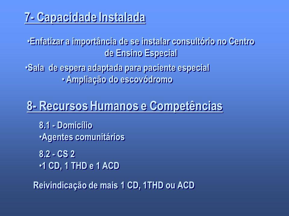 7- Capacidade Instalada Enfatizar a importância de se instalar consultório no Centro de Ensino Especial 8- Recursos Humanos e Competências 8.1 - Domic