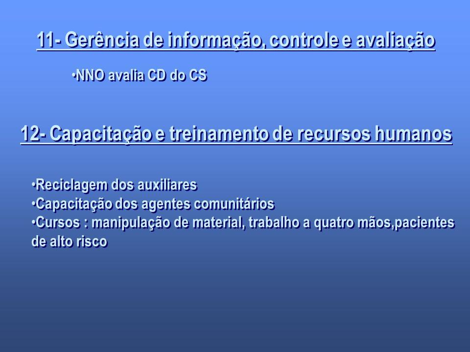 11- Gerência de informação, controle e avaliação NNO avalia CD do CS 12- Capacitação e treinamento de recursos humanos Reciclagem dos auxiliares Capac