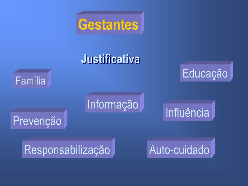 Gestantes Justificativa Prevenção Informação Educação Responsabilização Influência Auto-cuidado Família