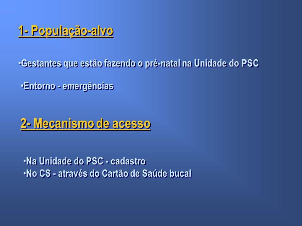 1- População-alvo Gestantes que estão fazendo o pré-natal na Unidade do PSC 2- Mecanismo de acesso Entorno - emergências Na Unidade do PSC - cadastro