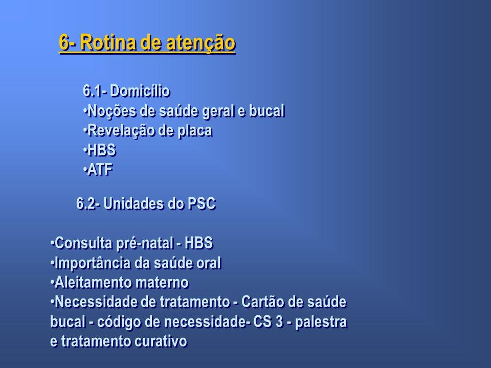 6- Rotina de atenção 6.1- Domicílio Noções de saúde geral e bucal Revelação de placa HBS ATF 6.1- Domicílio Noções de saúde geral e bucal Revelação de