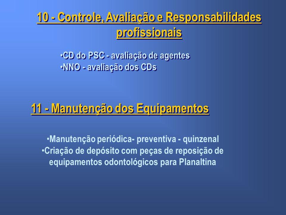 10 - Controle, Avaliação e Responsabilidades profissionais CD do PSC - avaliação de agentes NNO - avaliação dos CDs CD do PSC - avaliação de agentes N