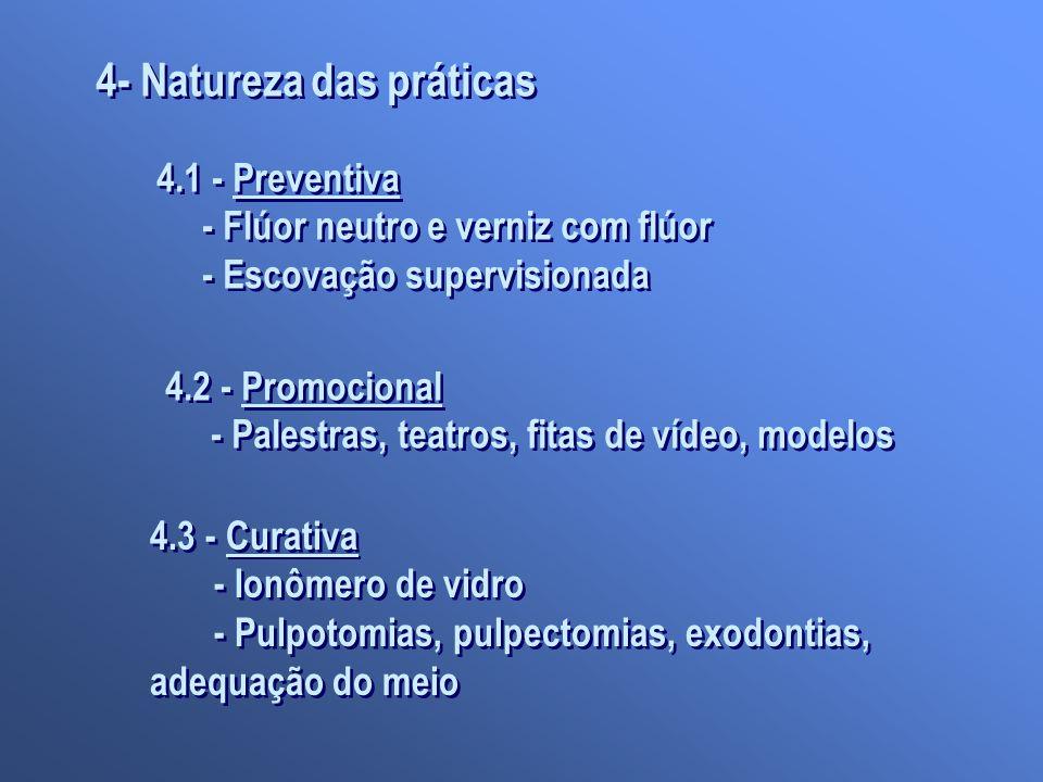 4- Natureza das práticas 4.1 - Preventiva - Flúor neutro e verniz com flúor - Escovação supervisionada 4.1 - Preventiva - Flúor neutro e verniz com fl