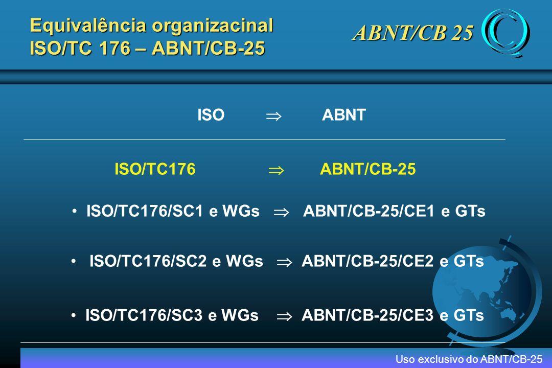 ABNT/CB 25 Documentos Normativos brasileiros elaborados Uso exclusivo do ABNT/CB -25 CE5 – DOCUMENTOS AUXILIARESNorma Descri ç ão 14919:2002CONSULTOR Sistemas de gestão da qualidade – Setor farmacêutico – Requisitos específicos para aplicação da ABNT NBR ISO 9001:2000 em conjunto com as práticas de fabricação para a indústria farmacêutica (BPF) 15075:2004ELETROBRAS Sistemas de gestão da qualidade – Requisitos particulares para aplicação da ABNT NBR ISO 9001:2000 para empresas de serviços de conservação de energia (ESCO) 15419:2006FURNAS Sistema de gestão da qualidade – Diretrizes para a aplicação da ABNT NBR ISO 9001:2000 nas organizações educacionais 16949:2010IQA Sistemas de gestão da qualidade – Requisitos particulares para aplicação da ABNT NBR ISO 9001:2008 para organizações de produção automotiva e peças de reposição pertinentes