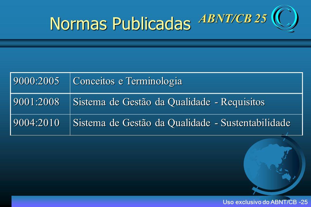 ABNT/CB 25 Documentos Normativos brasileiros em elaboração Uso exclusivo do ABNT/CB -25 CE5 – DOCUMENTOS AUXILIARESNorma Descri ç ão IWA 4 FURNAS Sistemas de gestão da qualidade – Diretrizes para a aplicação da ABNT NBR ISO 9001:2008 na gestão municipal