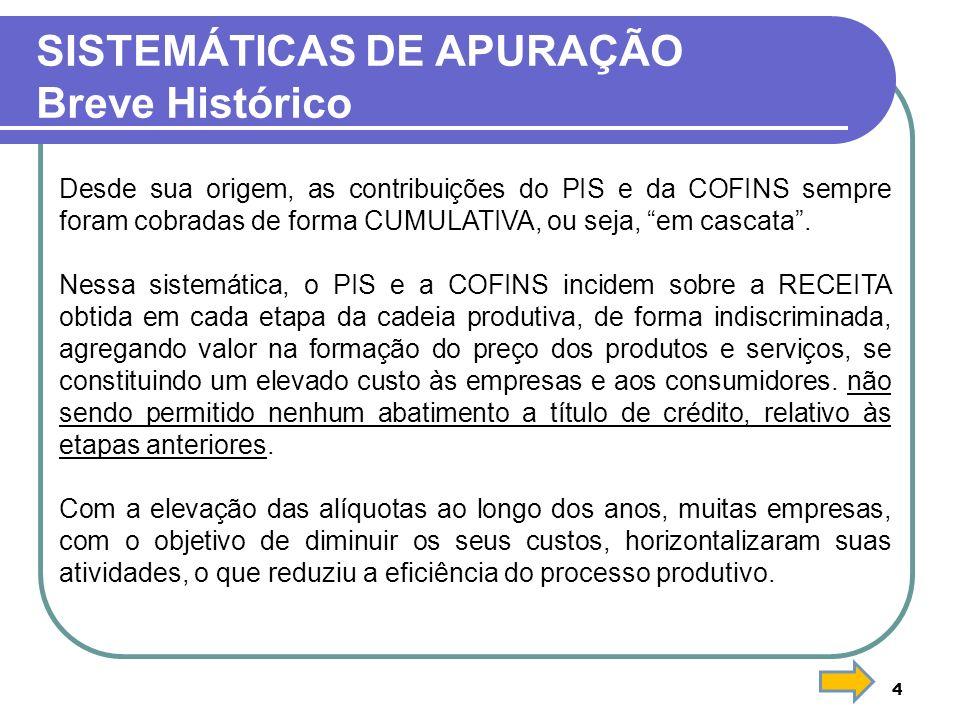 45 ESCRITURAÇÃO FISCAL DIGITAL EFD (Obrigatória a partir de 2011) INSTRUÇÃO NORMATIVA N.