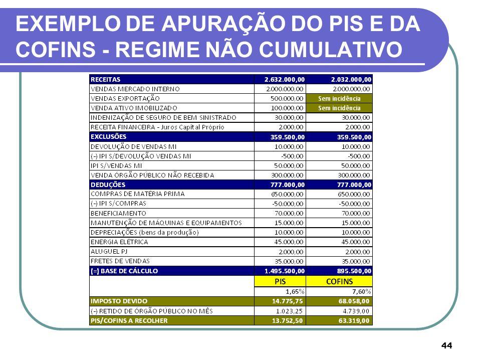 EXEMPLO DE APURAÇÃO DO PIS E DA COFINS - REGIME NÃO CUMULATIVO 44