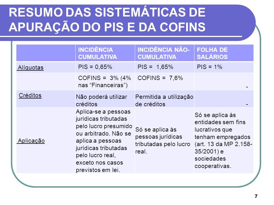 RESUMO DAS SISTEMÁTICAS DE APURAÇÃO DO PIS E DA COFINS INCIDÊNCIA CUMULATIVA INCIDÊNCIA NÃO- CUMULATIVA FOLHA DE SALÁRIOS Alíquotas PIS = 0,65%PIS = 1