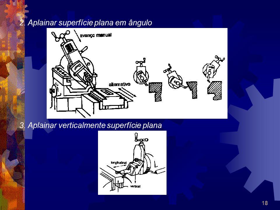 18 2. Aplainar superfície plana em ângulo 3. Aplainar verticalmente superfície plana