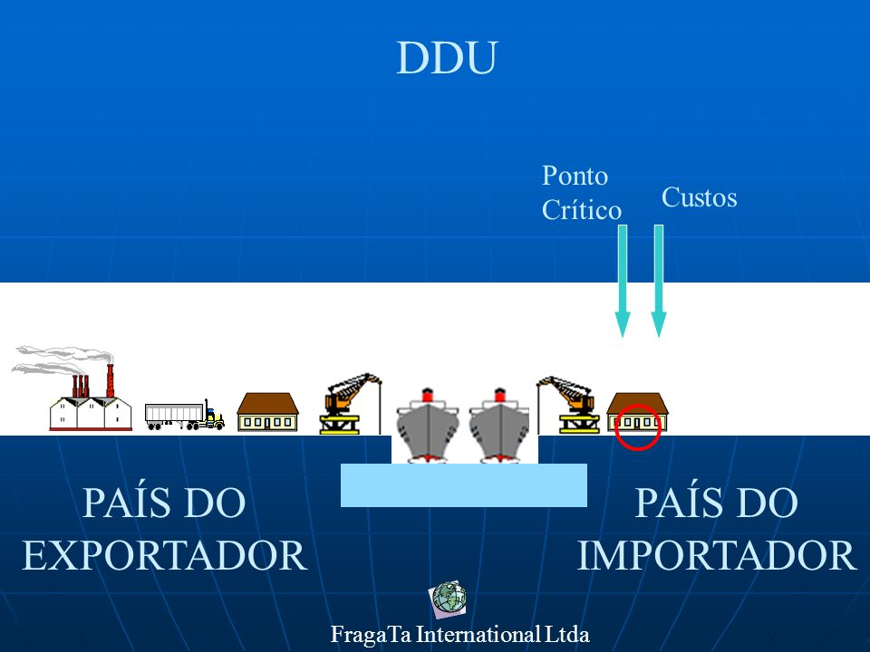 FragaTa International Ltda PAÍS DO IMPORTADOR PAÍS DO EXPORTADOR DDU Custos Ponto Crítico