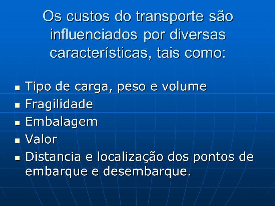 Os custos do transporte são influenciados por diversas características, tais como: Tipo de carga, peso e volume Tipo de carga, peso e volume Fragilida