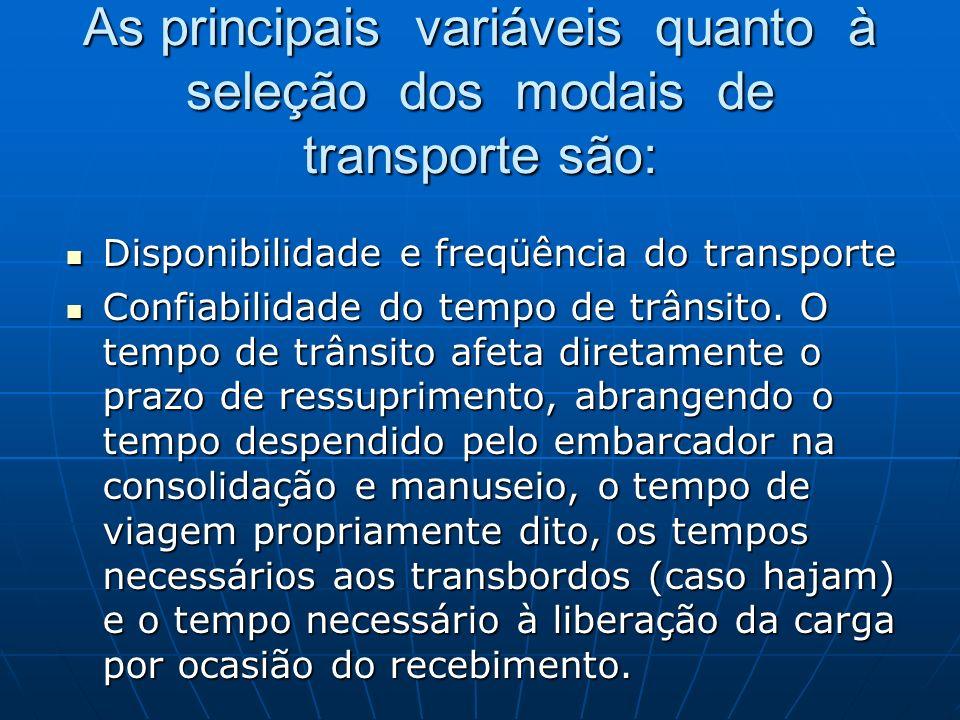 As principais variáveis quanto à seleção dos modais de transporte são: Disponibilidade e freqüência do transporte Disponibilidade e freqüência do tran