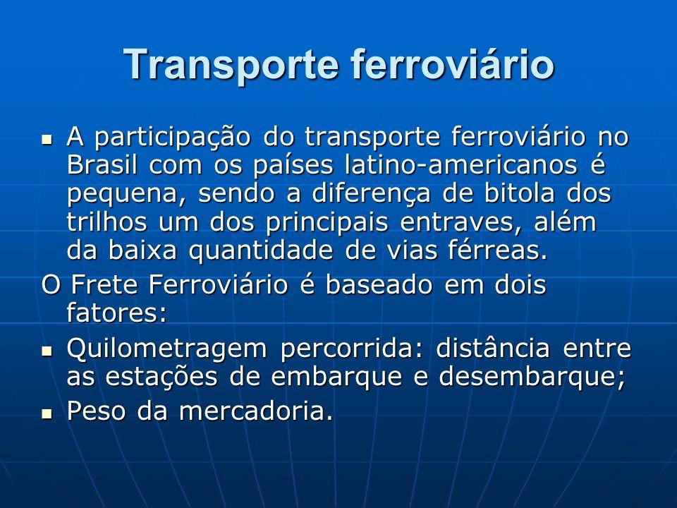 Transporte ferroviário A participação do transporte ferroviário no Brasil com os países latino-americanos é pequena, sendo a diferença de bitola dos t