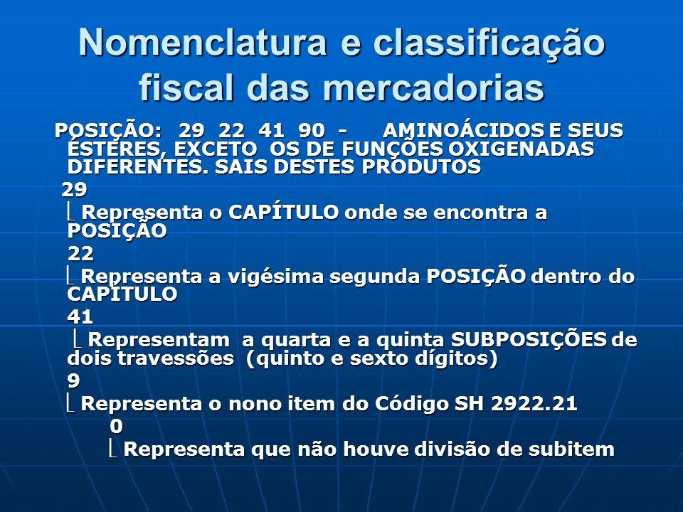 Nomenclatura e classificação fiscal das mercadorias POSIÇÃO:29 22 41 90 - AMINOÁCIDOS E SEUS ÉSTERES, EXCETO OS DE FUNÇÕES OXIGENADAS DIFERENTES. SAIS