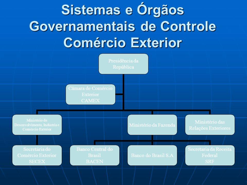 Sistemas e Órgãos Governamentais de Controle Comércio Exterior Presidência da República Ministério de Desenvolvimento, Indústria e Comércio Exterior S