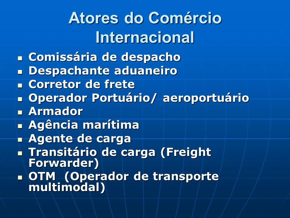 Atores do Comércio Internacional Comissária de despacho Comissária de despacho Despachante aduaneiro Despachante aduaneiro Corretor de frete Corretor