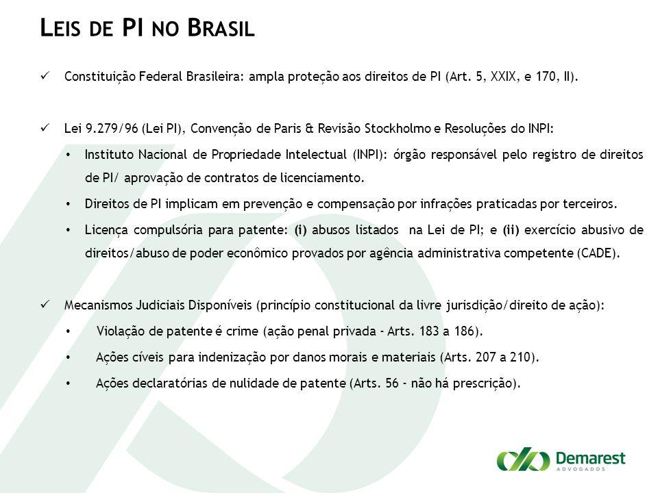 L EIS DE PI NO B RASIL Constituição Federal Brasileira: ampla proteção aos direitos de PI (Art. 5, XXIX, e 170, II). Lei 9.279/96 (Lei PI), Convenção