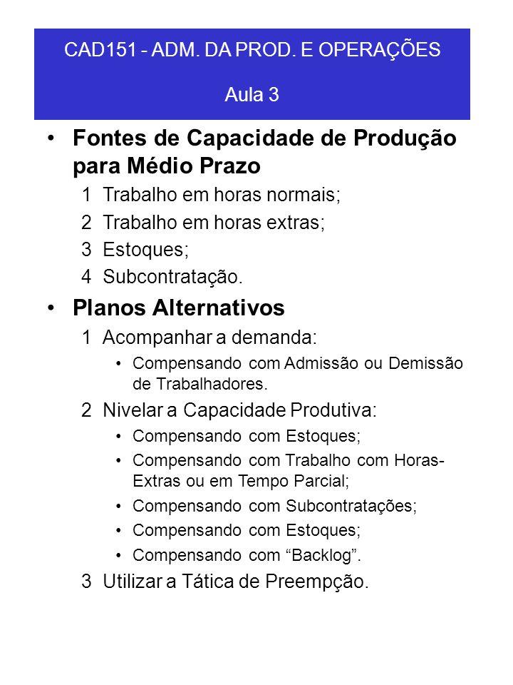 Fontes de Capacidade de Produção para Médio Prazo 1Trabalho em horas normais; 2Trabalho em horas extras; 3Estoques; 4Subcontratação. Planos Alternativ