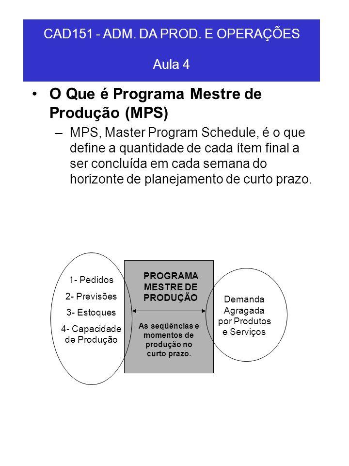 O Que é Programa Mestre de Produção (MPS) –MPS, Master Program Schedule, é o que define a quantidade de cada ítem final a ser concluída em cada semana