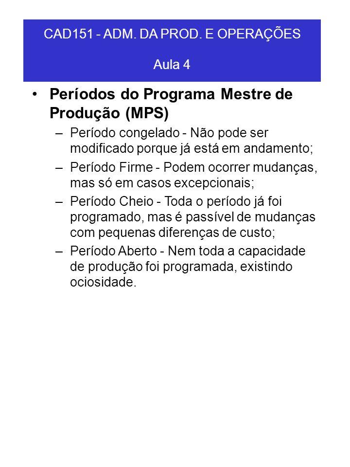 Períodos do Programa Mestre de Produção (MPS) –Período congelado - Não pode ser modificado porque já está em andamento; –Período Firme - Podem ocorrer