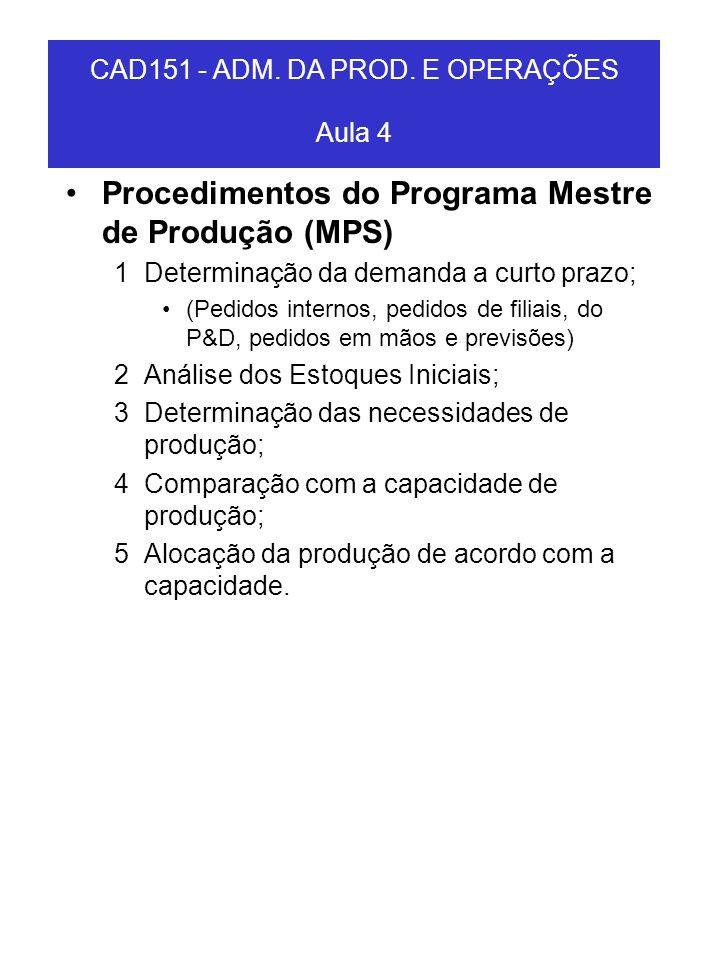 Procedimentos do Programa Mestre de Produção (MPS) 1Determinação da demanda a curto prazo; (Pedidos internos, pedidos de filiais, do P&D, pedidos em m