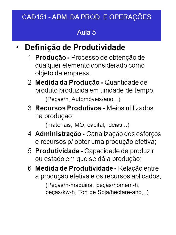 Definição de Produtividade 1Produção - Processo de obtenção de qualquer elemento considerado como objeto da empresa. 2Medida da Produção - Quantidade