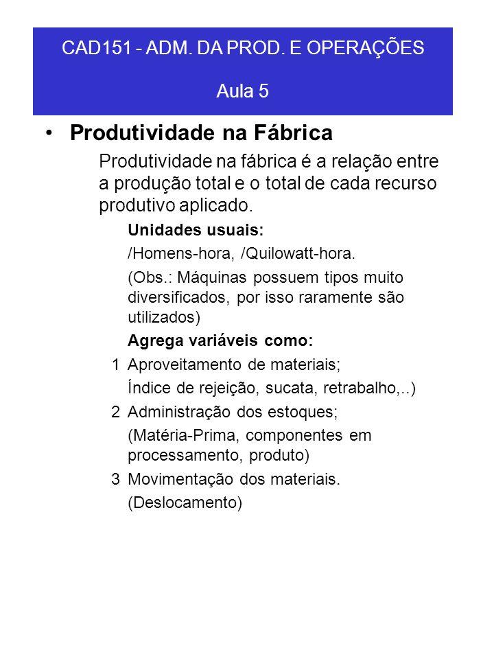 Produtividade na Fábrica Produtividade na fábrica é a relação entre a produção total e o total de cada recurso produtivo aplicado. Unidades usuais: /H