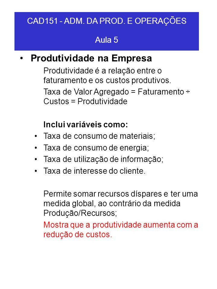 Produtividade na Empresa Produtividade é a relação entre o faturamento e os custos produtivos. Taxa de Valor Agregado = Faturamento ÷ Custos = Produti