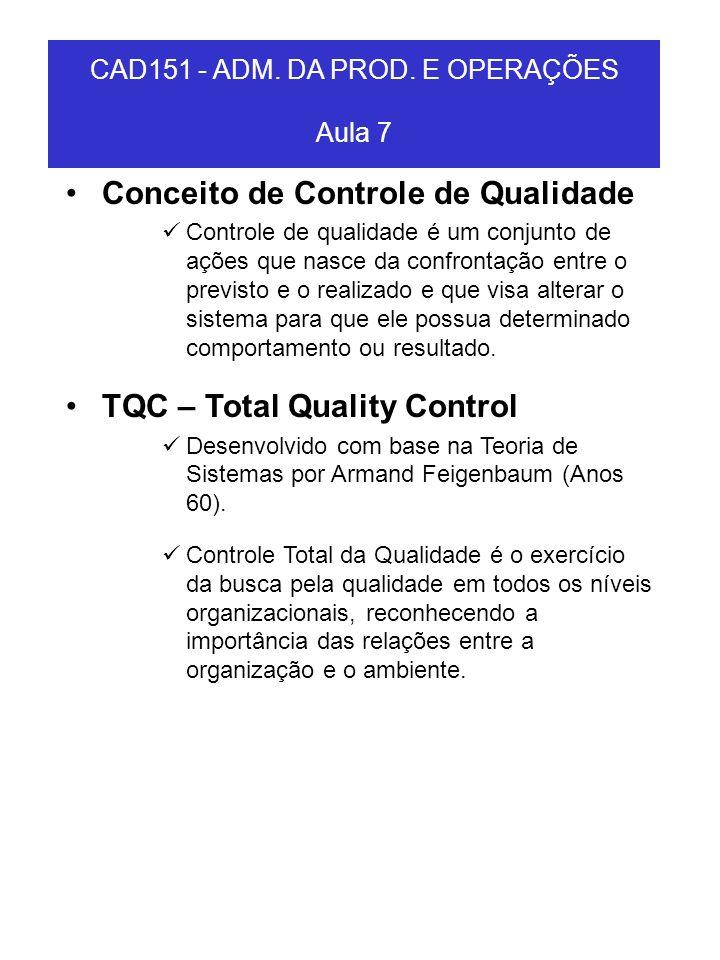 Conceito de Controle de Qualidade Controle de qualidade é um conjunto de ações que nasce da confrontação entre o previsto e o realizado e que visa alt
