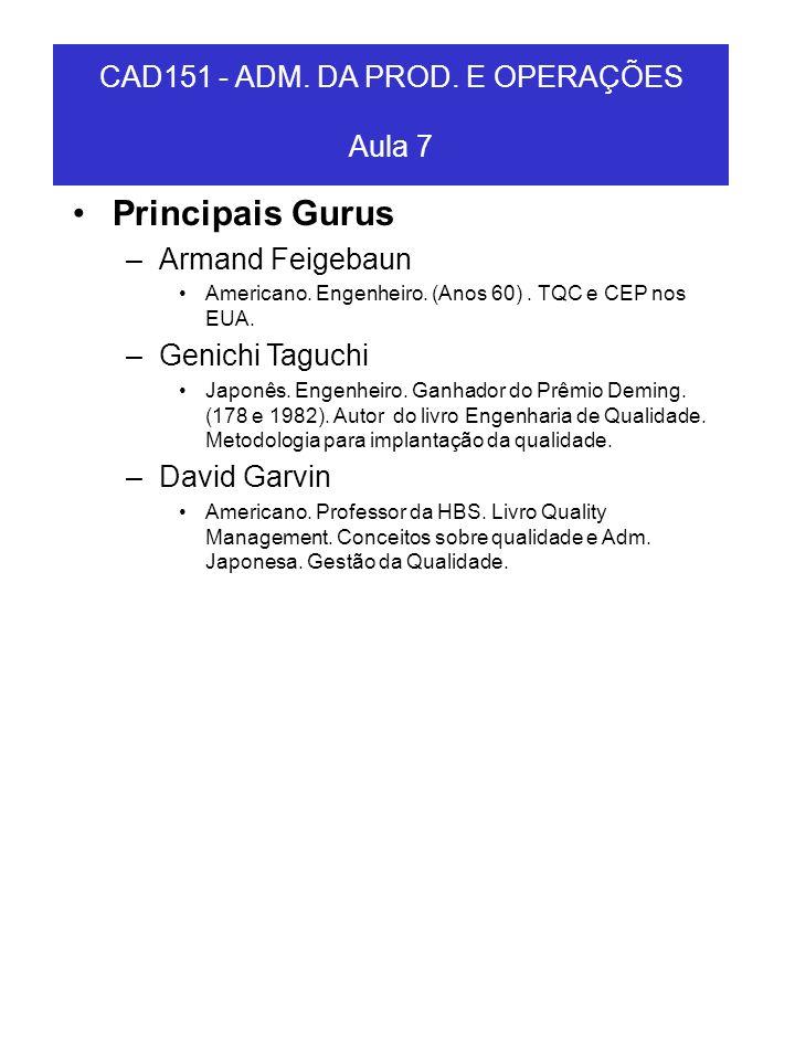 Principais Gurus –Armand Feigebaun Americano. Engenheiro. (Anos 60). TQC e CEP nos EUA. –Genichi Taguchi Japonês. Engenheiro. Ganhador do Prêmio Demin