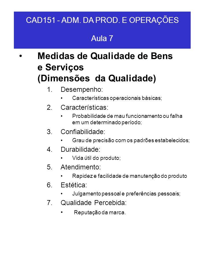Medidas de Qualidade de Bens e Serviços (Dimensões da Qualidade) 1.Desempenho: Características operacionais básicas; 2.Características: Probabilidade
